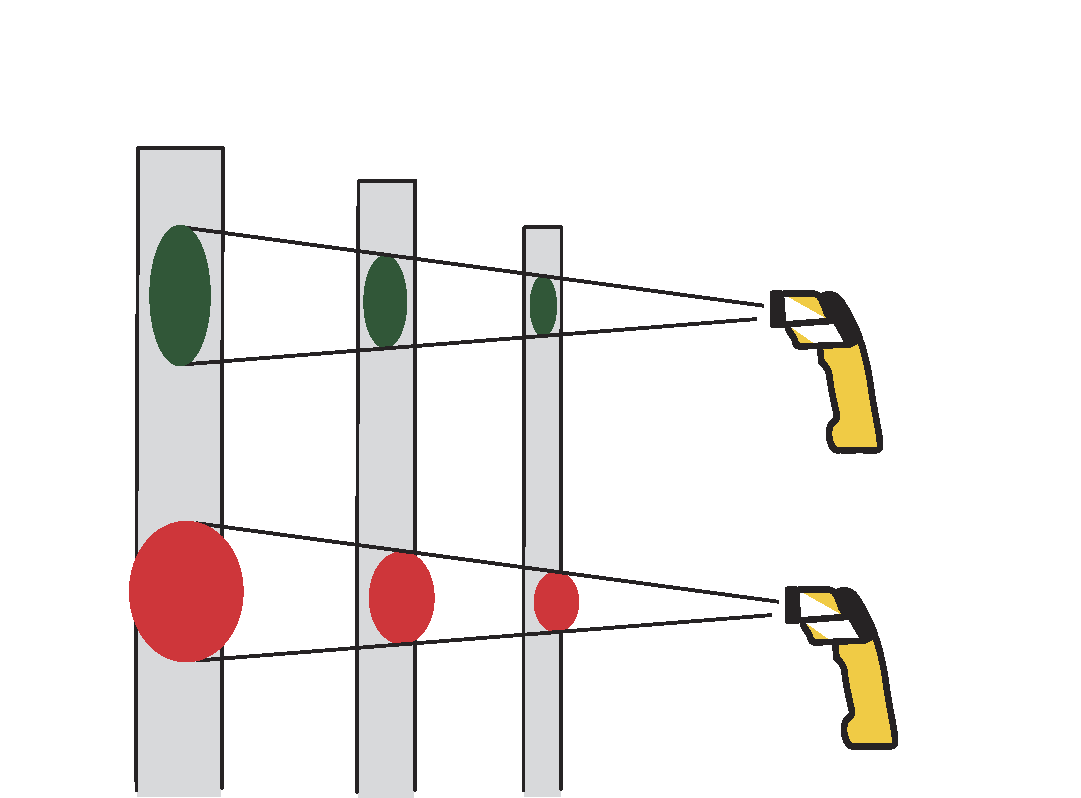 Como Funciona Un Termometro Gesa Es esencial que tras recogerlo, el termómetro sea. como funciona un termometro gesa