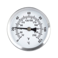magnetic thermometer for metal surfaces such as radiators or pipes